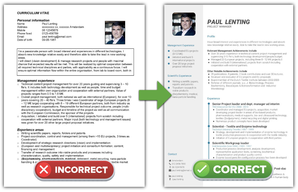 discover your optimal cv format
